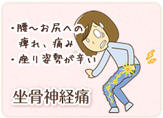 腰の痛み・腰椎ヘルニア・坐骨神経痛